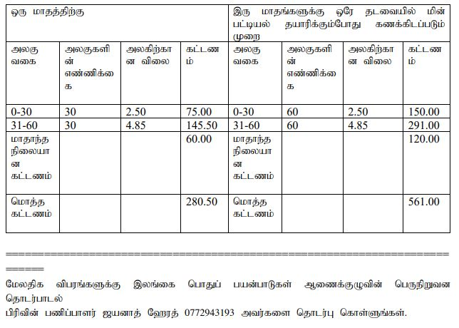 Electricity Bill Payment Explained By PUCSL