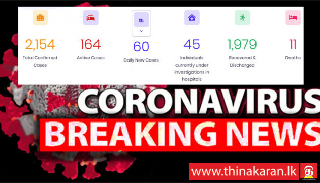 60 COVID19 Cases Identified Today So Far-Total Identified So Far 2154